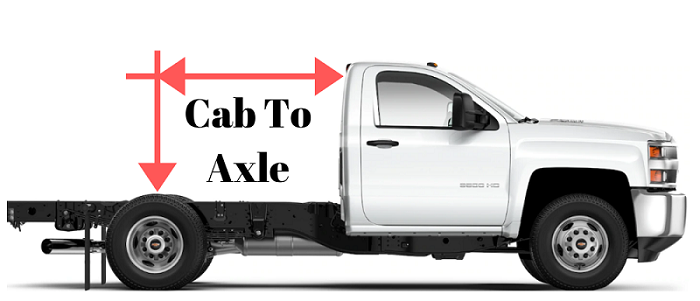 Image displaying the cab to axle measurement.